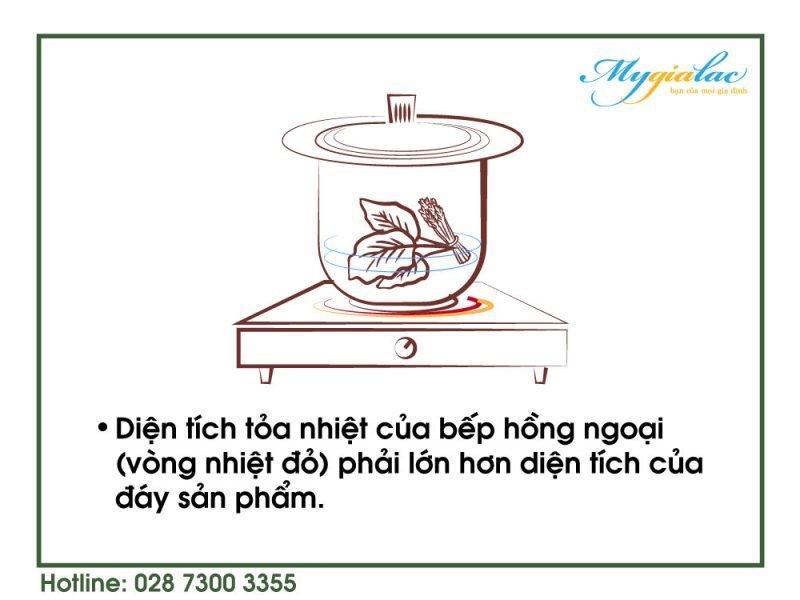 Noi Su Minh Long Co Nau Duoc Tren Bep Tu Luu Y Khi Su Dung Noi. 2